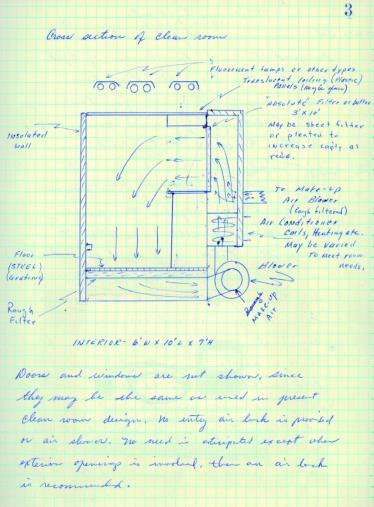 Early conception of a cleanroom. Courtesy of Sandia National Laboratories