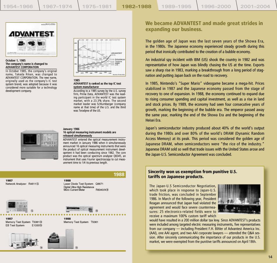 Advantest's 50th Anniversary