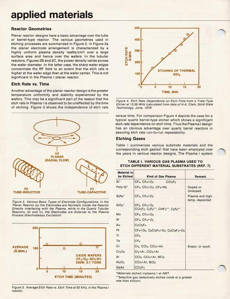 Applied Materials - PECVD_application-bulletin