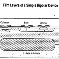 Semiconductor Deposition