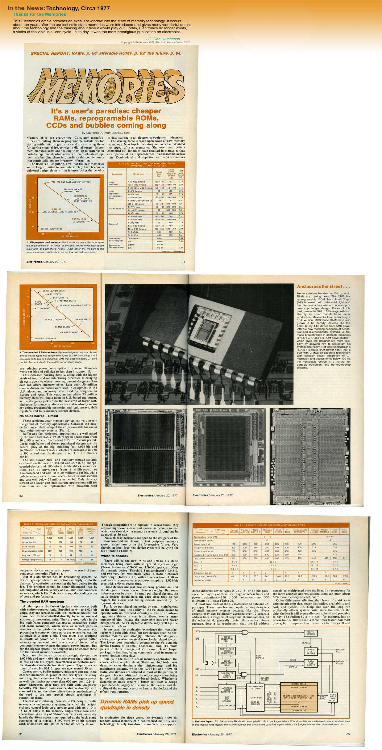In the News: Technology, Circa 1977