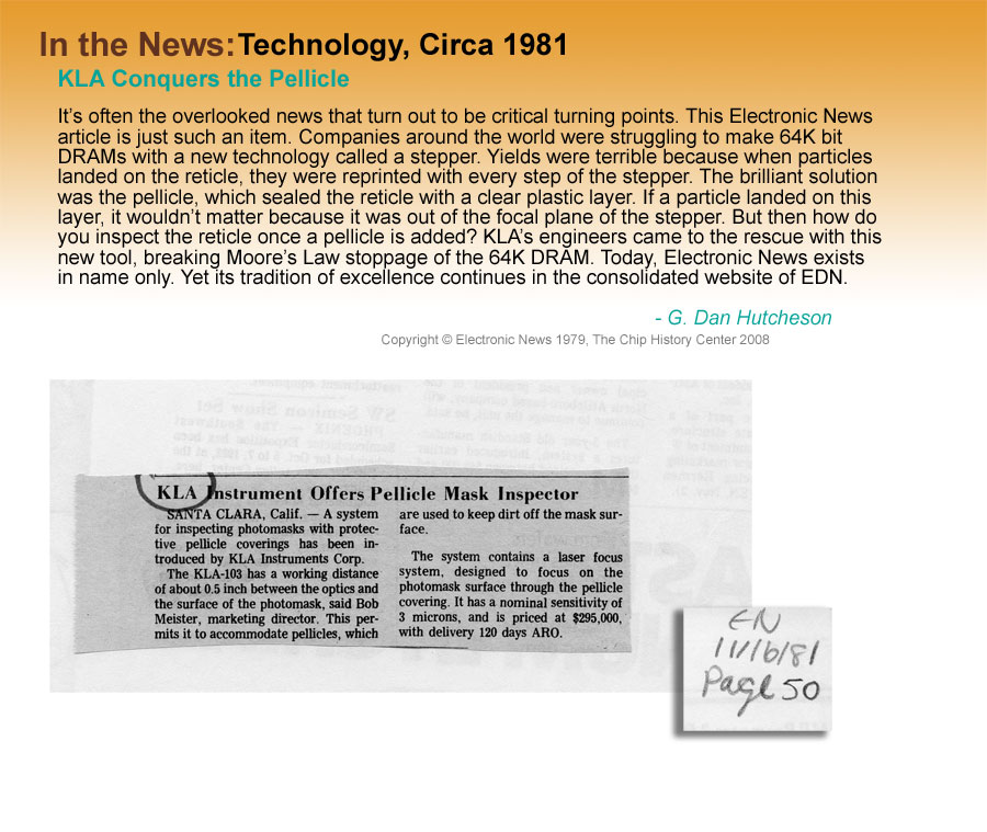 In the News: Technology, Circa 1981