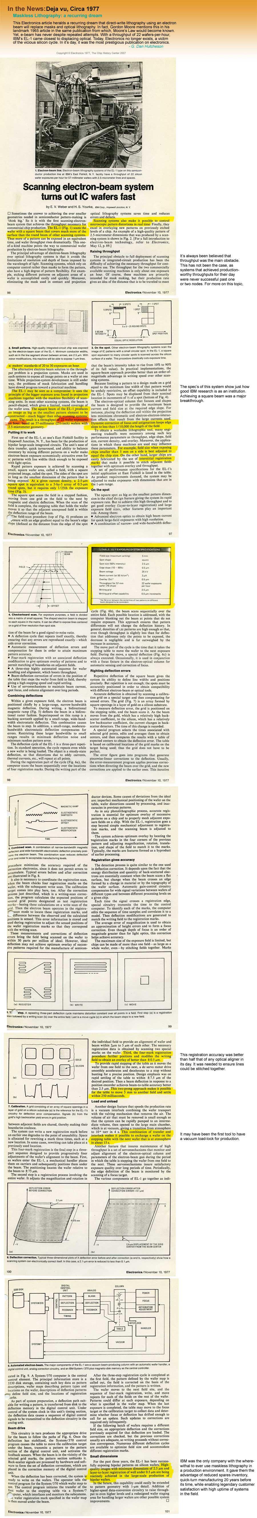 In the News: Deja vu, Circa 1977