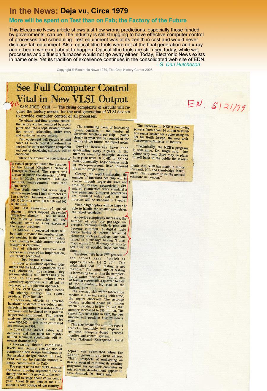 In the News: Deja vu, Circa 1979