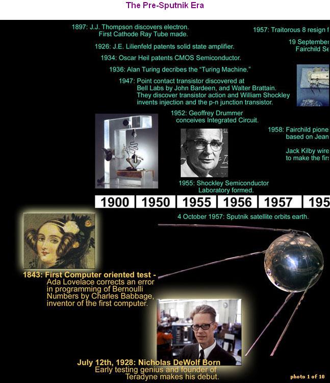 A History Timeline of Automatic Test Equipment - The Pre-Sputnik Era
