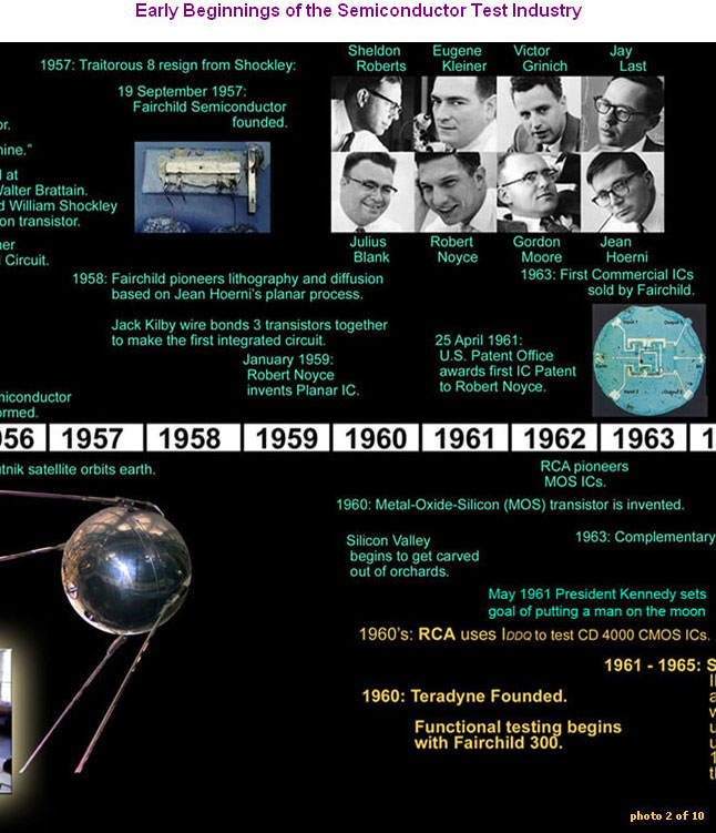 A History Timeline of Automatic Test Equipment - Early Beginnings of the Semiconductor Test Industry