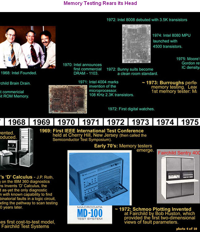 A History Timeline of Automatic Test Equipment - Memory Testing Rears Its Head