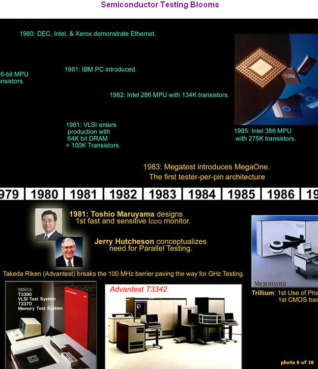 A History Timeline of Automatic Test Equipment - Semiconductor Testing Blooms