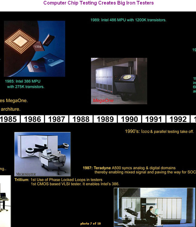 A History Timeline of Automatic Test Equipment - Computer Chip Testing Create Big Iron Testers