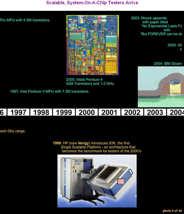 A History Timeline of Automatic Test Equipment - Scalable, System-On-A-Chip Testers Arrive